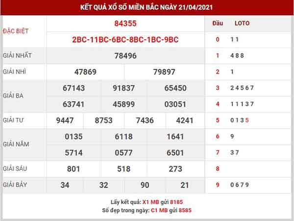 Dự đoán XSMB ngày 22/4/2021 - Dự đoán KQ XS miền Bắc thứ 5