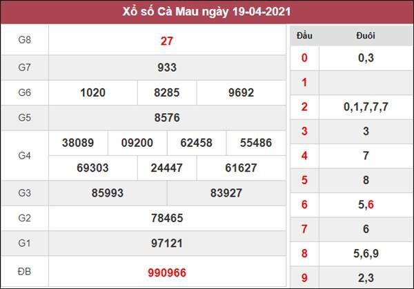Dự đoán XSCM 26/4/2021 chốt KQXS Cà Mau cùng cao thủ