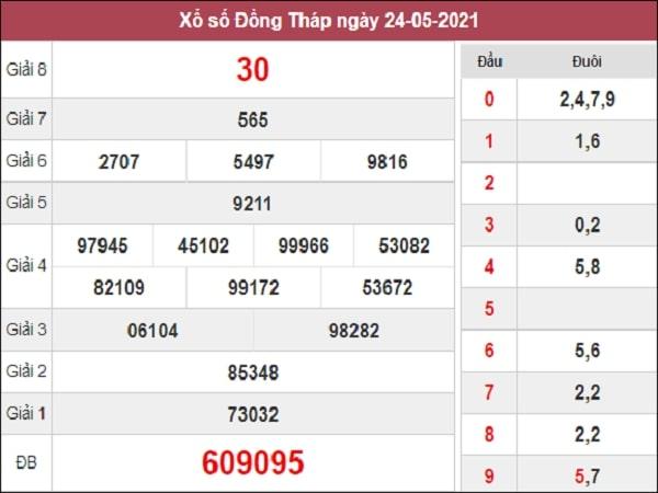 Dự đoán XSDT 31/05/2021