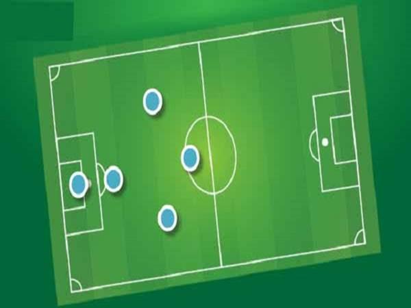 Chiến thuật sân 5 người trong bóng đá hiệu quả nhất