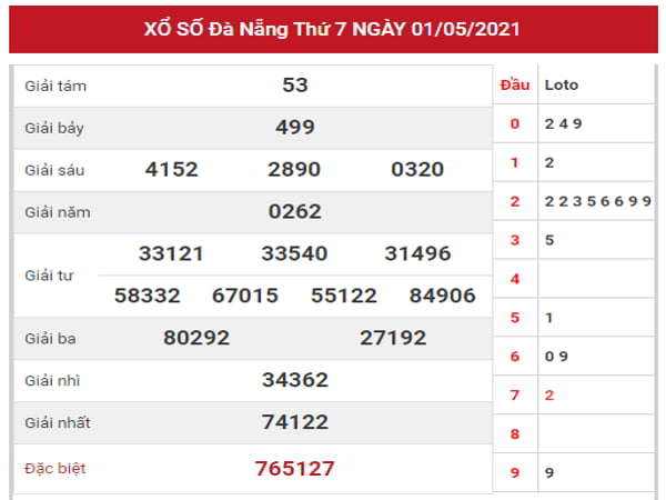 Dự đoán XSDNG ngày 5/5/2021 dựa trên kết quả kì trước