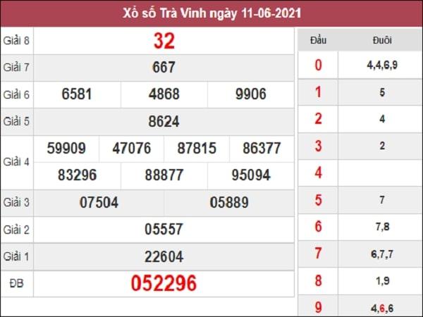 Dự đoán XSTV 18-06-2021