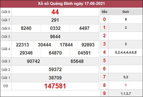 Dự đoán XSQB 24/6/2021 chốt đầu đuôi giải đặc biệt thứ 5