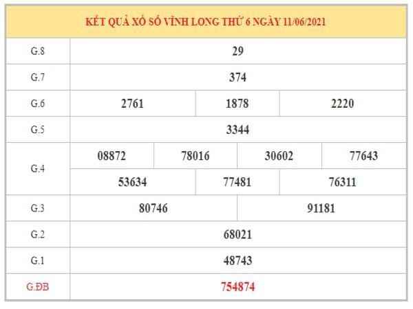 Dự đoán XSVL ngày 18/6/2021 dựa trên kết quả kì trước