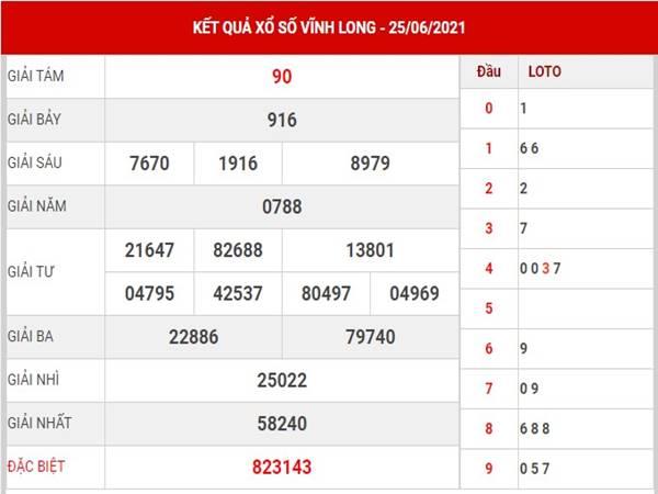 Dự đoán kết quả XSVL thứ 6 ngày 2/7/2021