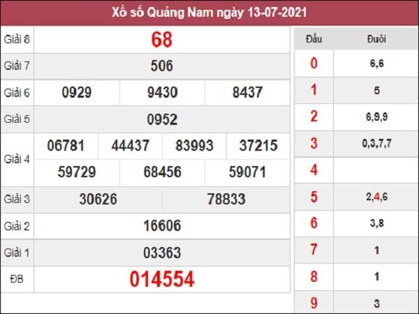 Dự đoán xổ số Quảng Nam 20/7/2021