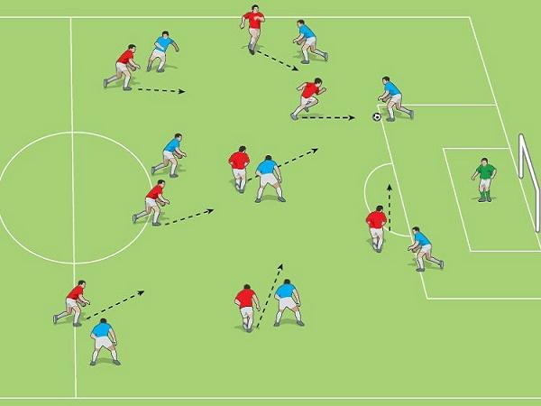 Pressing là gì? Các loại chiến thuật Pressing trong bóng đá