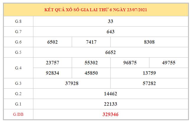 Dự đoán XSGL ngày 30/7/2021 dựa trên kết quả kì trước