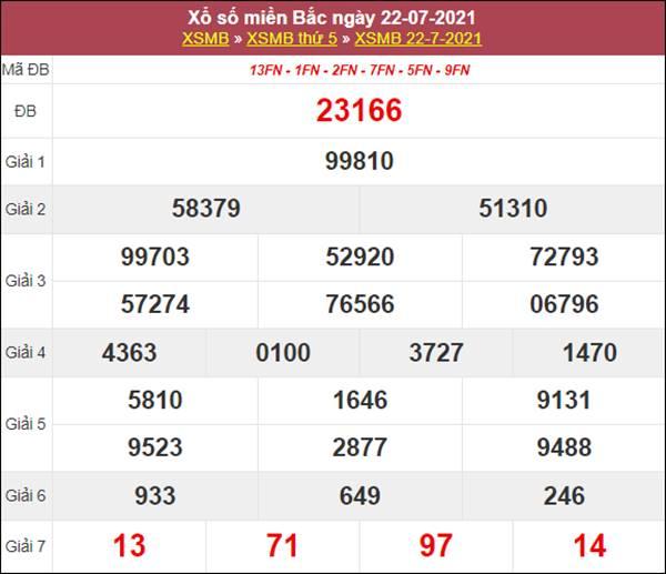 Dự đoán XSMB ngày 23/7/2021 chốt lô VIP số đẹp thứ 6