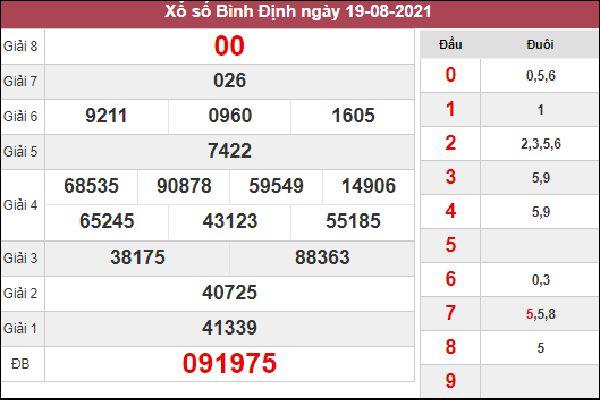 Dự đoán XSBDI 26/8/2021 chốt số đẹp giờ vàng Bình Định