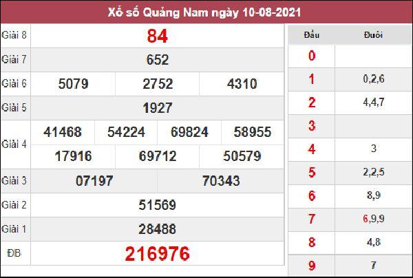 Dự đoán XSQNM 17/8/2021 chốt KQXS Quảng Nam siêu chuẩn