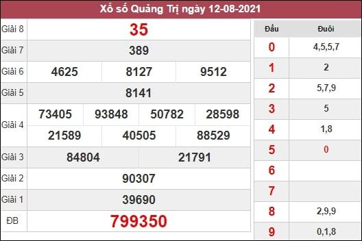 Dự đoán XSQT 19-08-2021