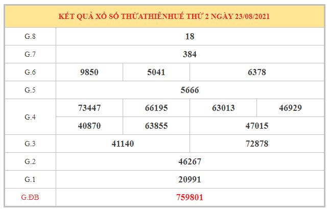 Dự đoán XSTTH ngày 30/8/2021 dựa trên kết quả kì trước