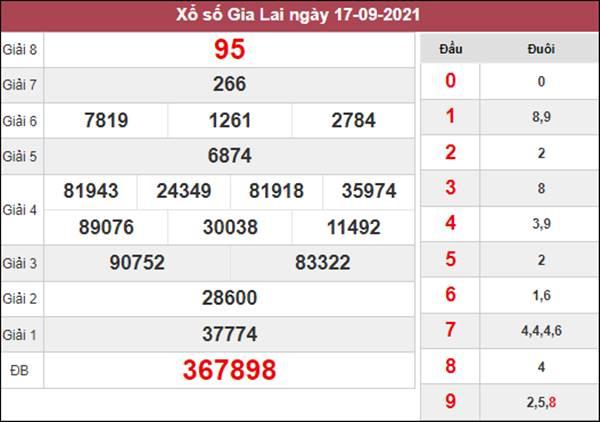 Dự đoán XSGL 24/9/2021 chốt giải đặc biệt đầu đuôi