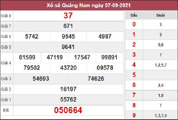 Dự đoán XSQNM 14/9/2021 chốt lô VIP cùng siêu cao thủ
