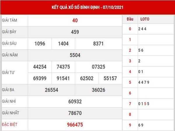 Dự đoán kết quả XSBDI 14/10/2021 thứ 5 hôm nay